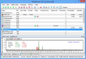 NetBalancer Crack 10.0.1 With Keygen 2020 Download {Key + Code}